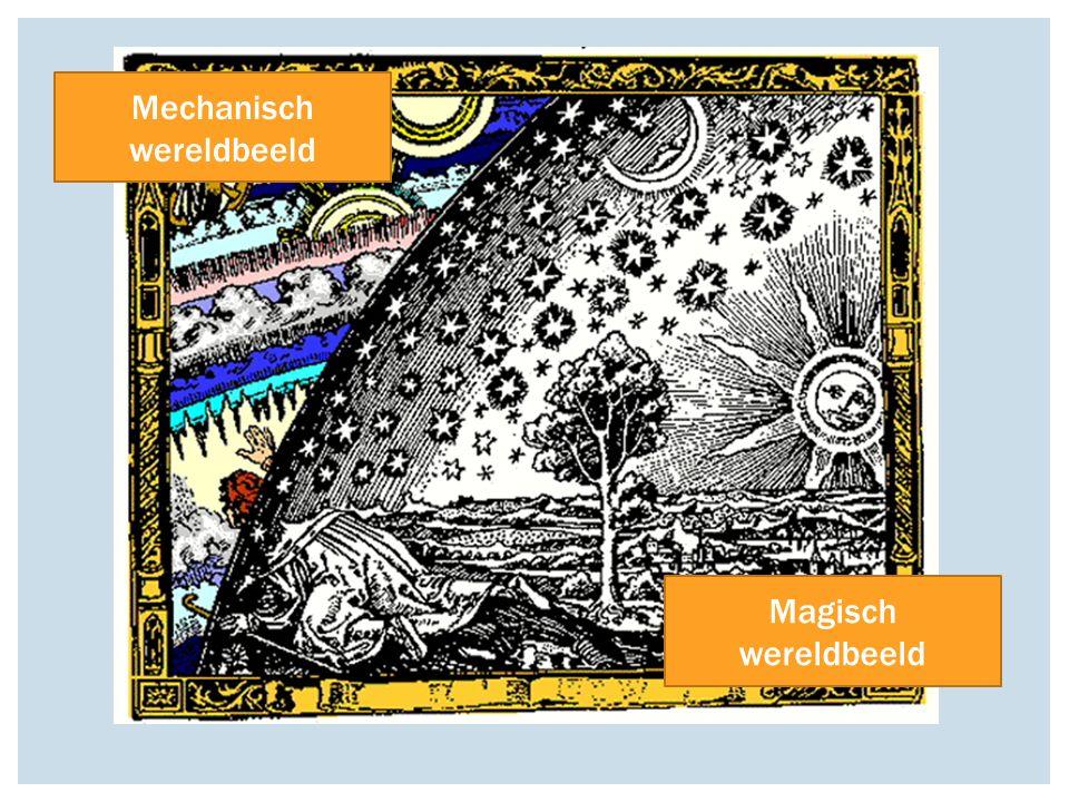 Mechanisch wereldbeeld Magisch wereldbeeld