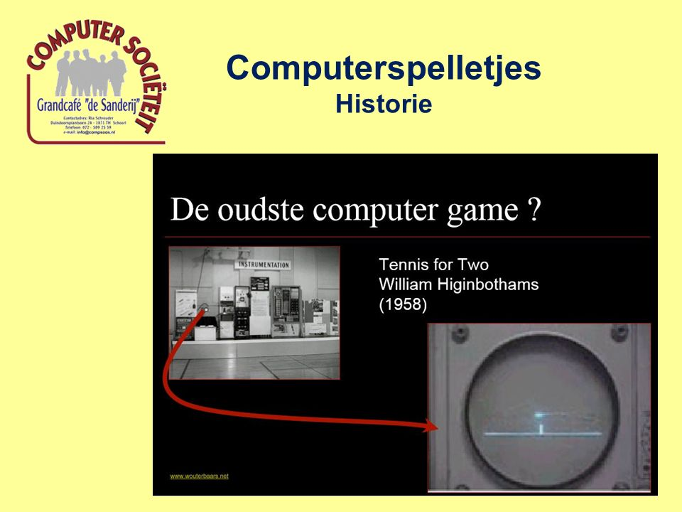Computerspelletjes Historie
