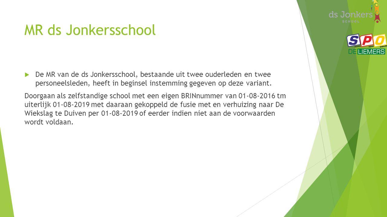 MR ds Jonkersschool  De MR van de ds Jonkersschool, bestaande uit twee ouderleden en twee personeelsleden, heeft in beginsel instemming gegeven op deze variant.