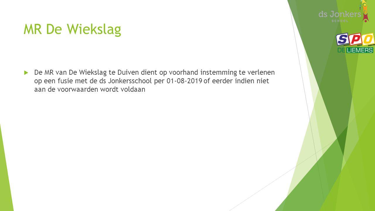 MR De Wiekslag  De MR van De Wiekslag te Duiven dient op voorhand instemming te verlenen op een fusie met de ds Jonkersschool per 01-08-2019 of eerder indien niet aan de voorwaarden wordt voldaan