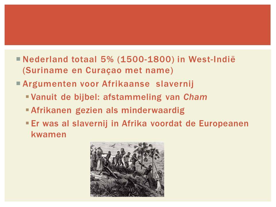  Nederland totaal 5% (1500-1800) in West-Indië (Suriname en Curaçao met name)  Argumenten voor Afrikaanse slavernij  Vanuit de bijbel: afstammeling van Cham  Afrikanen gezien als minderwaardig  Er was al slavernij in Afrika voordat de Europeanen kwamen