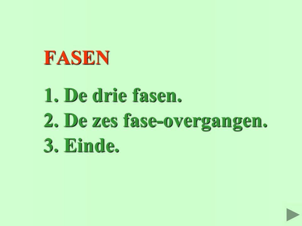 FASEN FASEN 1. De drie fasen. 1. De drie fasen.