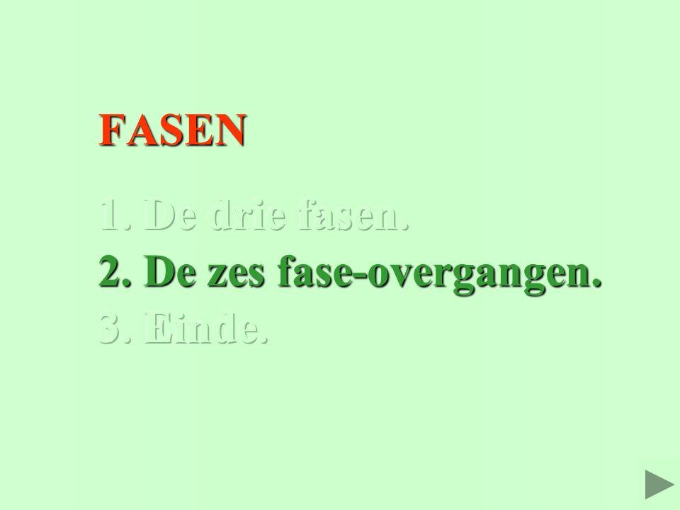 FASEN FASEN 2. De zes fase-overgangen. 2. De zes fase-overgangen.