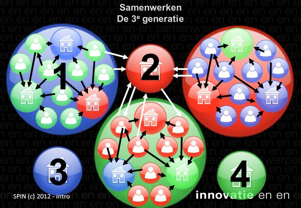 SPIN (c) 2012 - intro Samenwerken De 3 e generatie 1 2 3 4