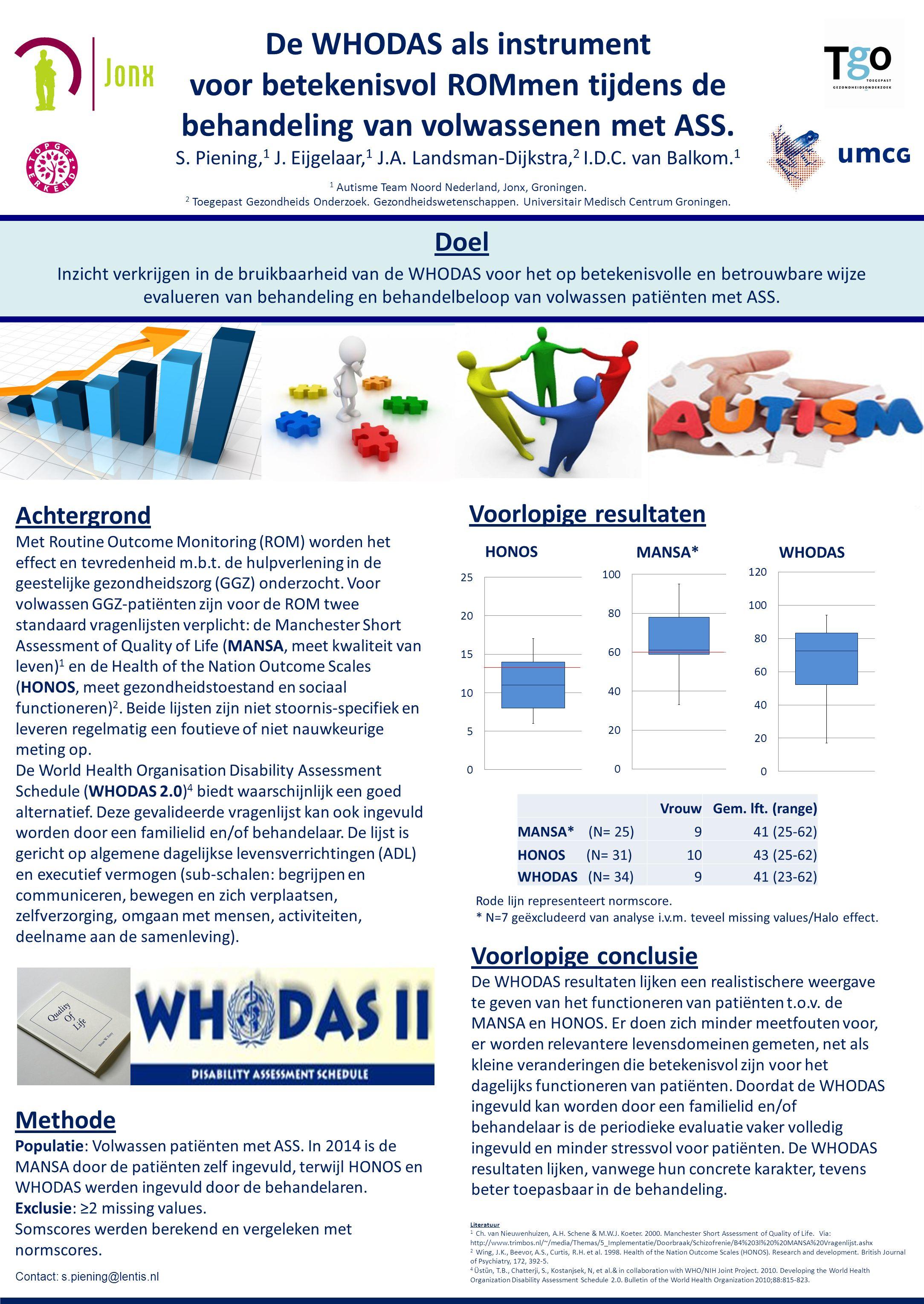 Doel Inzicht verkrijgen in de bruikbaarheid van de WHODAS voor het op betekenisvolle en betrouwbare wijze evalueren van behandeling en behandelbeloop van volwassen patiënten met ASS.