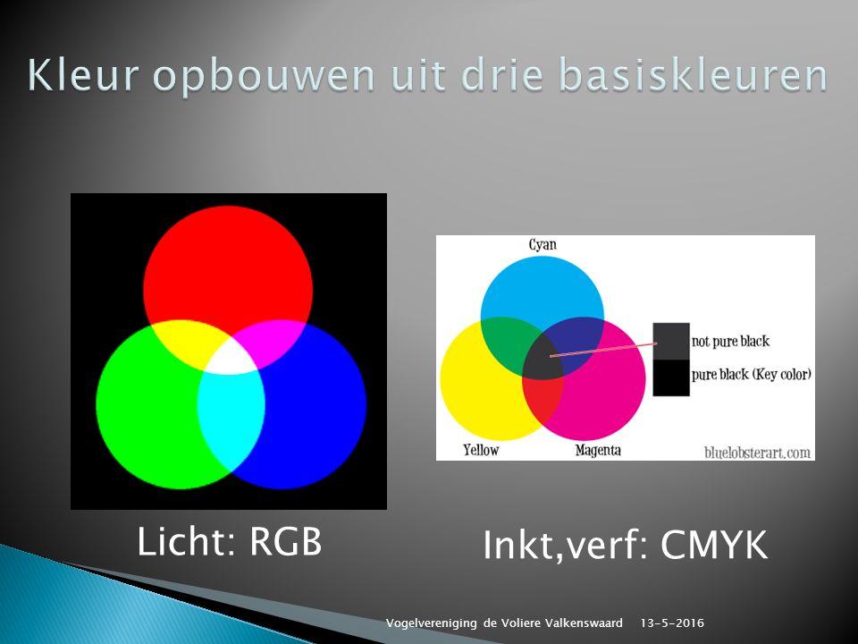 Licht: RGB Inkt,verf: CMYK 13-5-2016 Vogelvereniging de Voliere Valkenswaard