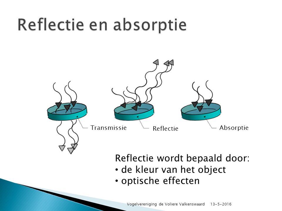 Transmissie Reflectie Absorptie Reflectie wordt bepaald door: de kleur van het object optische effecten 13-5-2016 Vogelvereniging de Voliere Valkenswaard