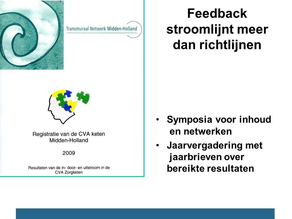 Feedback stroomlijnt meer dan richtlijnen Symposia voor inhoud en netwerken Jaarvergadering met jaarbrieven over bereikte resultaten