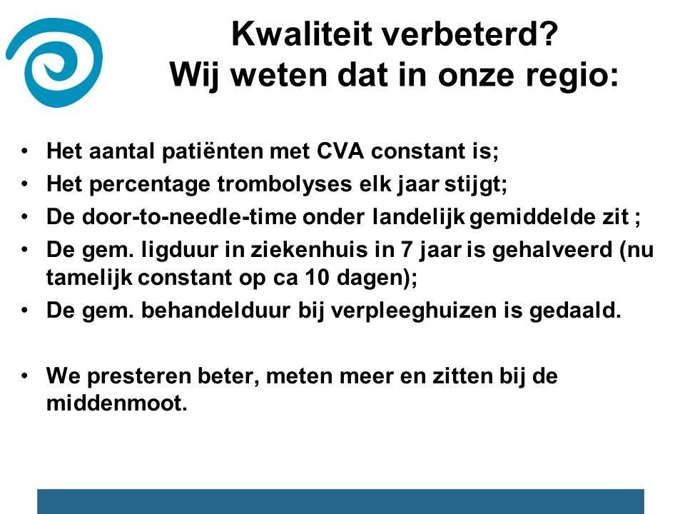 Kwaliteit verbeterd? Wij weten dat in onze regio: Het aantal patiënten met CVA constant is; Het percentage trombolyses elk jaar stijgt; De door-to-nee