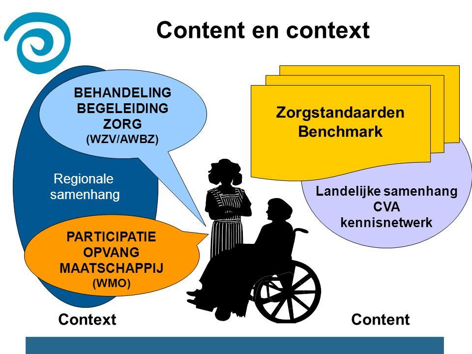 Landelijke samenhang CVA kennisnetwerk Regionale samenhang Content en context Zorgstandaarden Benchmark BEHANDELING BEGELEIDING ZORG (WZV/AWBZ) PARTICIPATIE OPVANG MAATSCHAPPIJ (WMO) Context Content