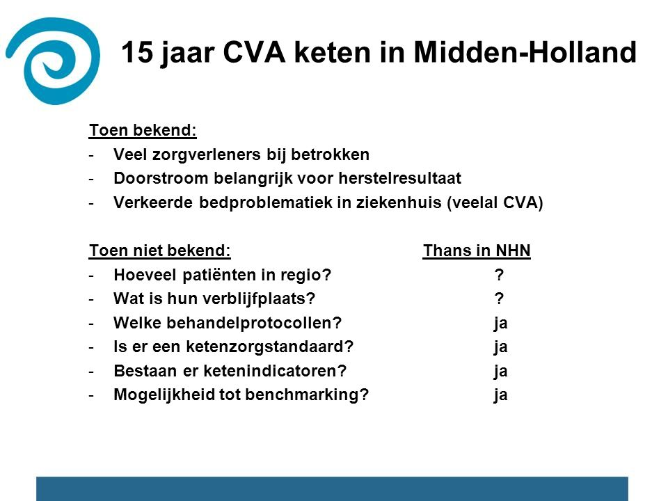 15 jaar CVA keten in Midden-Holland Toen bekend: -Veel zorgverleners bij betrokken -Doorstroom belangrijk voor herstelresultaat -Verkeerde bedproblematiek in ziekenhuis (veelal CVA) Toen niet bekend:Thans in NHN -Hoeveel patiënten in regio.