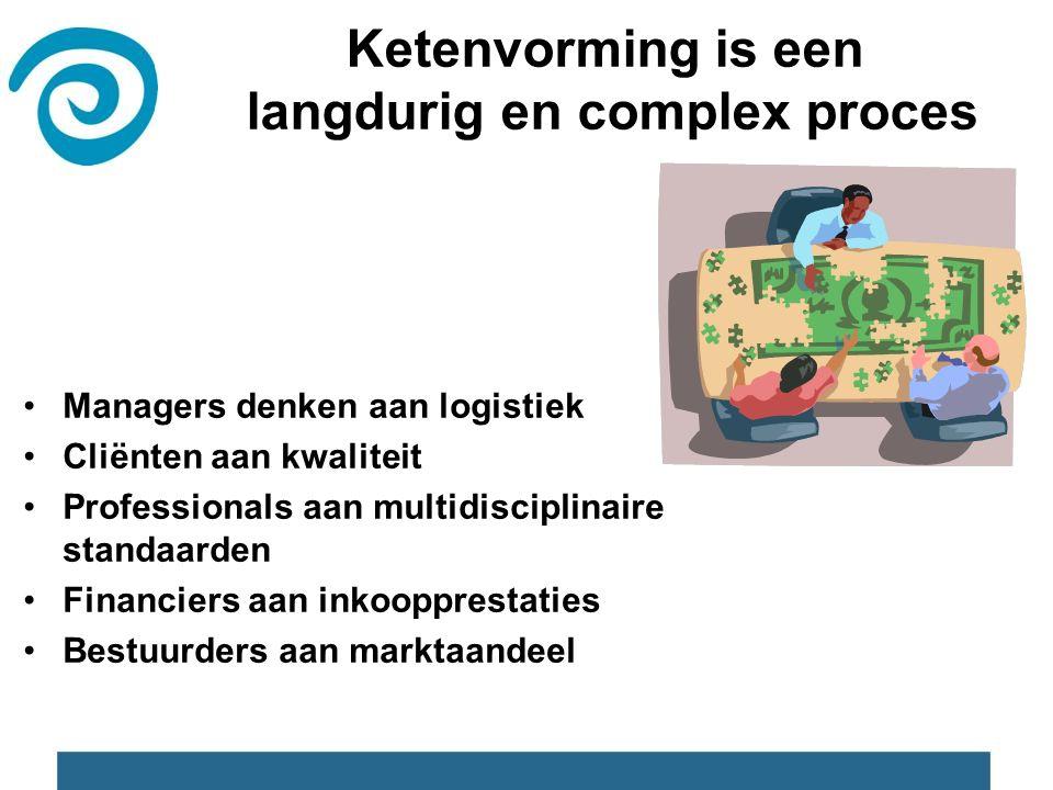 Ketenvorming is een langdurig en complex proces Managers denken aan logistiek Cliënten aan kwaliteit Professionals aan multidisciplinaire standaarden