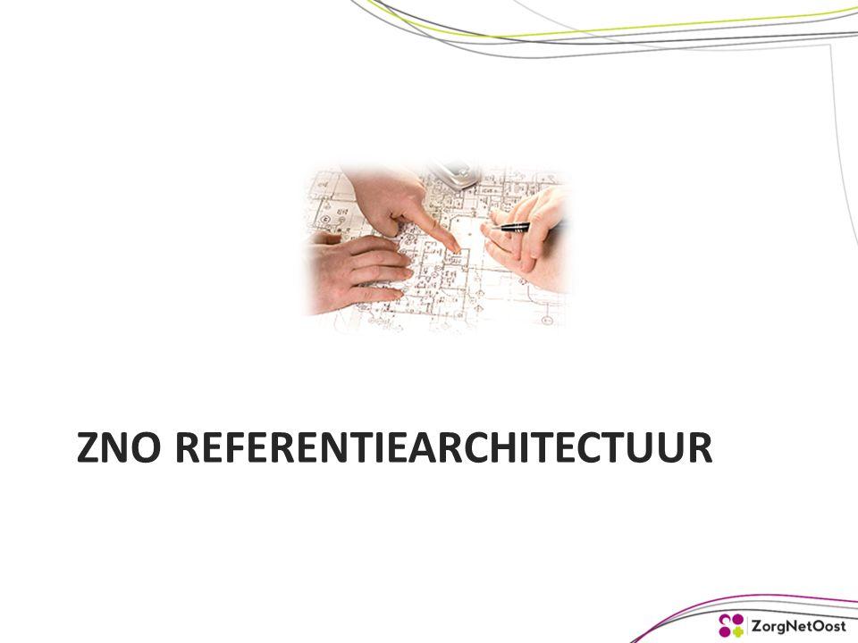 ZNO REFERENTIEARCHITECTUUR