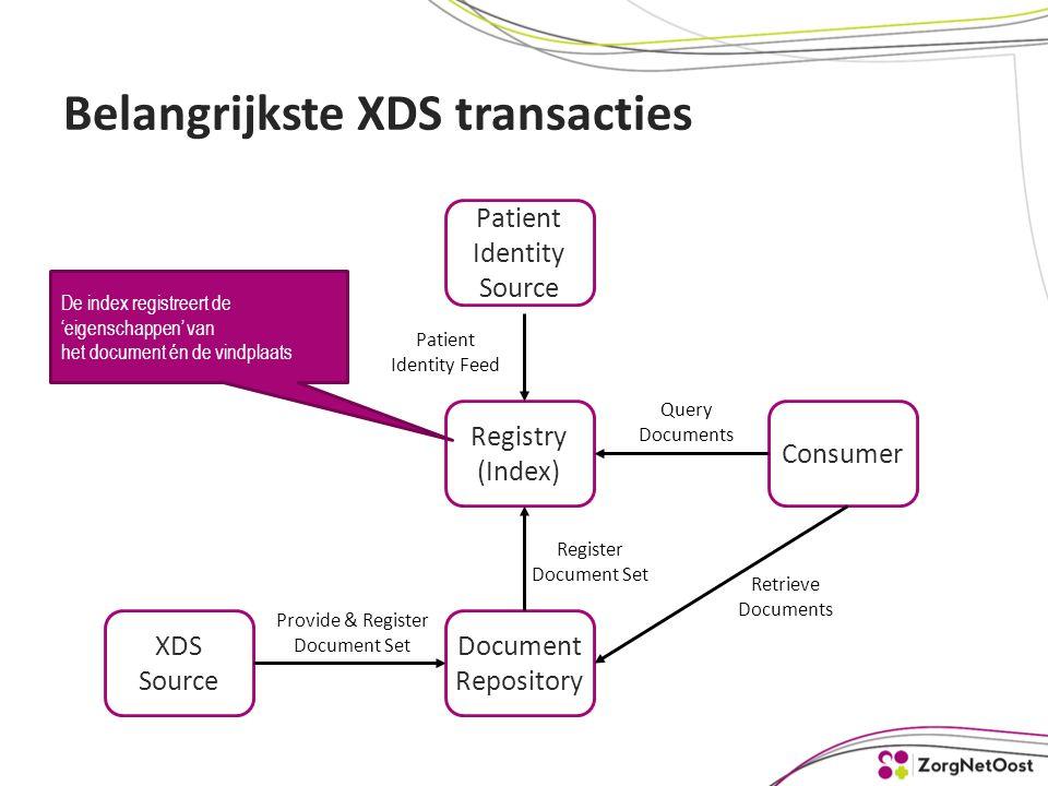 Belangrijkste XDS transacties XDS Source Document Repository Registry (Index) Consumer Patient Identity Source Provide & Register Document Set Registe