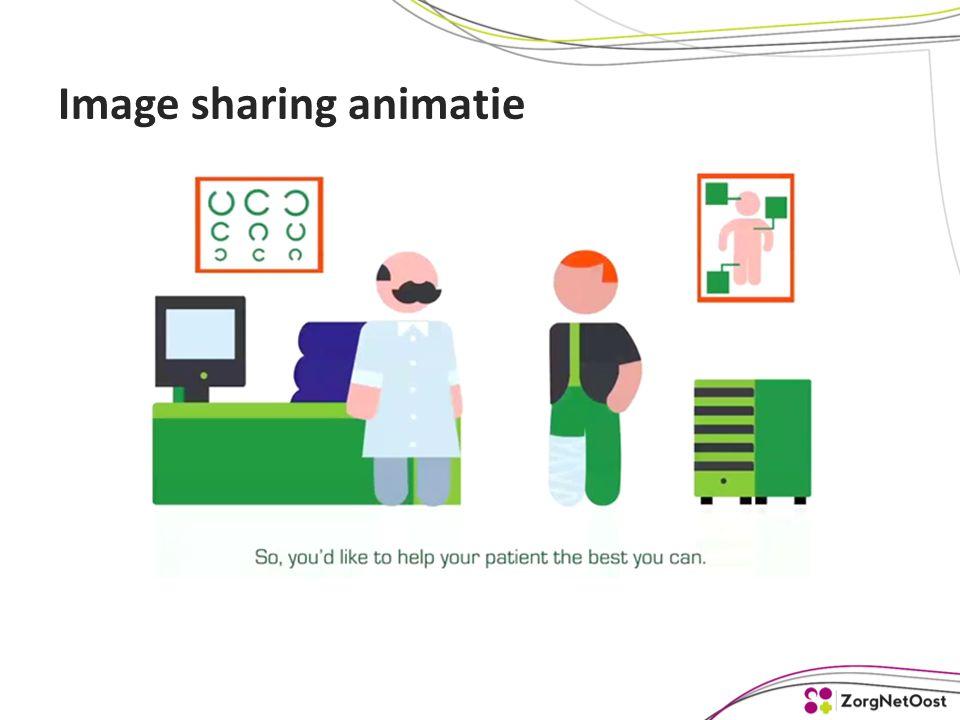 Image sharing animatie