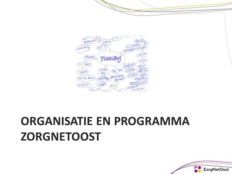 ORGANISATIE EN PROGRAMMA ZORGNETOOST
