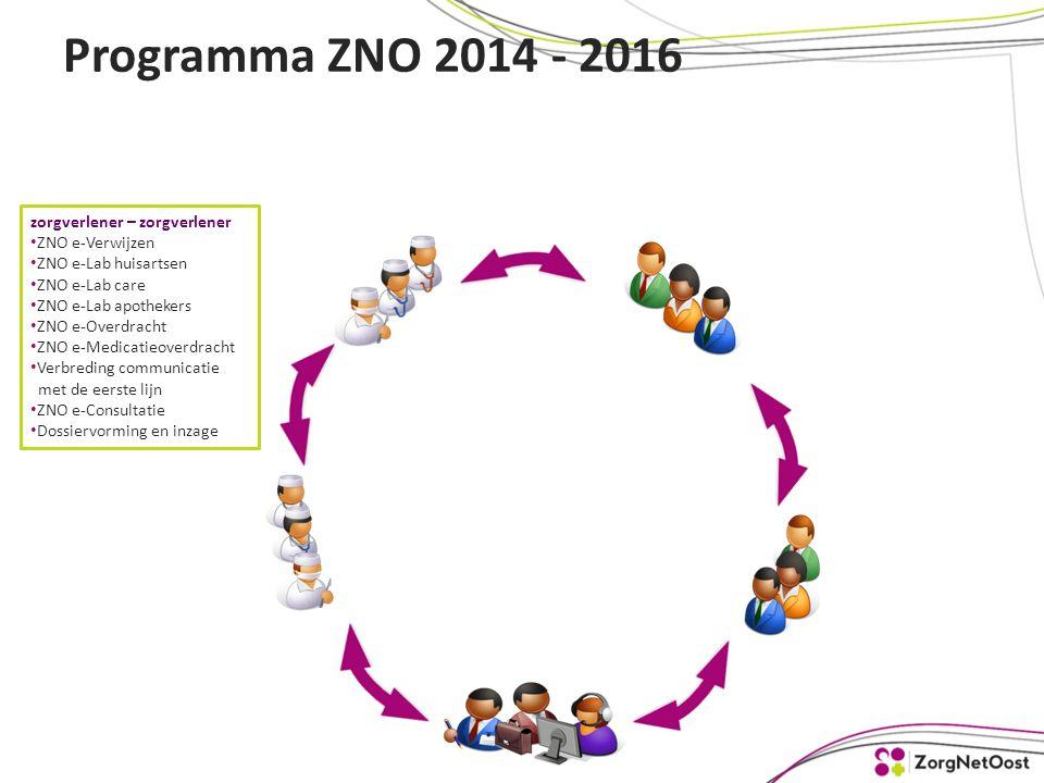 Programma ZNO 2014 - 2016 zorgverlener – zorgverlener ZNO e-Verwijzen ZNO e-Lab huisartsen ZNO e-Lab care ZNO e-Lab apothekers ZNO e-Overdracht ZNO e-Medicatieoverdracht Verbreding communicatie met de eerste lijn ZNO e-Consultatie Dossiervorming en inzage