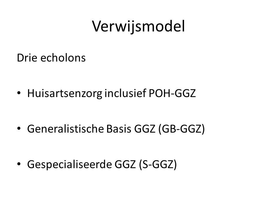 Verwijsmodel Drie echolons Huisartsenzorg inclusief POH-GGZ Generalistische Basis GGZ (GB-GGZ) Gespecialiseerde GGZ (S-GGZ)