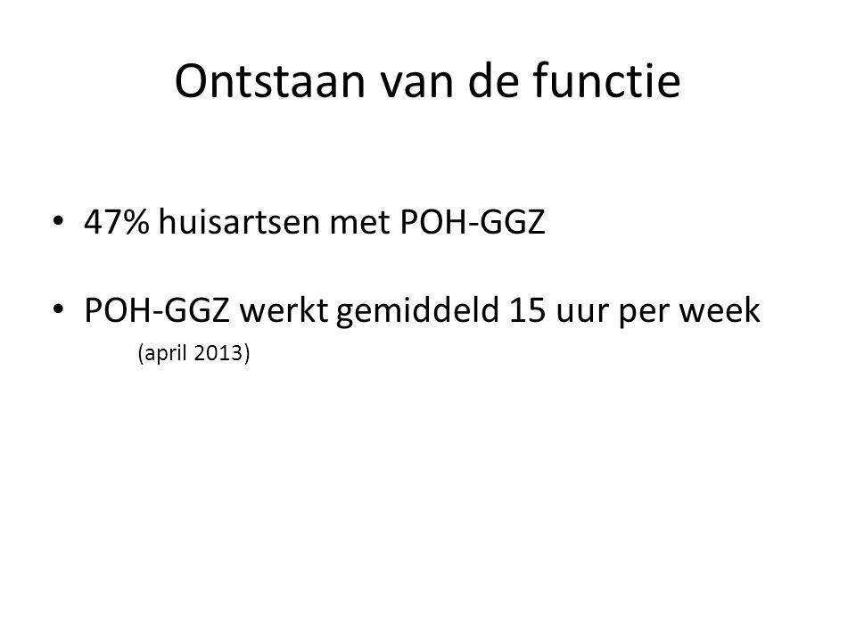 Ontstaan van de functie 47% huisartsen met POH-GGZ POH-GGZ werkt gemiddeld 15 uur per week (april 2013)