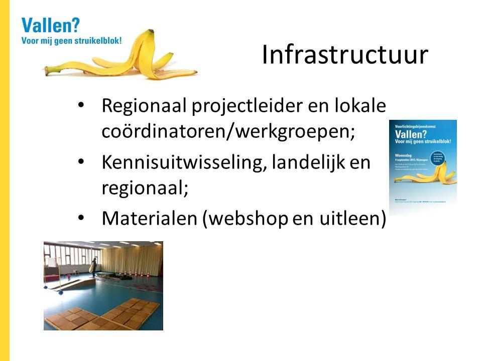 Infrastructuur Regionaal projectleider en lokale coördinatoren/werkgroepen; Kennisuitwisseling, landelijk en regionaal; Materialen (webshop en uitleen)