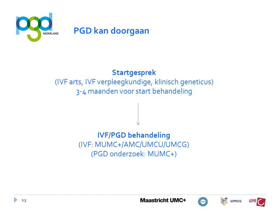 13 Startgesprek (IVF arts, IVF verpleegkundige, klinisch geneticus) 3-4 maanden voor start behandeling IVF/PGD behandeling (IVF: MUMC+/AMC/UMCU/UMCG) (PGD onderzoek: MUMC+) PGD kan doorgaan