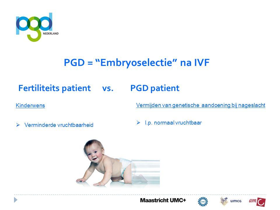 PGD = Embryoselectie na IVF Fertiliteits patientvs.PGD patient Kinderwens  Verminderde vruchtbaarheid Vermijden van genetische aandoening bij nageslacht  I.p.