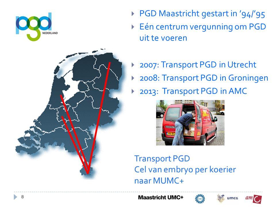 8 Transport PGD Cel van embryo per koerier naar MUMC+  PGD Maastricht gestart in '94/'95  Eén centrum vergunning om PGD uit te voeren  2007: Transport PGD in Utrecht  2008: Transport PGD in Groningen  2013: Transport PGD in AMC