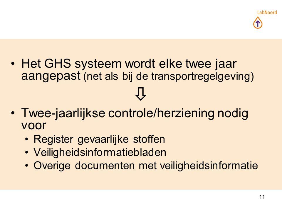 11 Het GHS systeem wordt elke twee jaar aangepast (net als bij de transportregelgeving)  Twee-jaarlijkse controle/herziening nodig voor Register gevaarlijke stoffen Veiligheidsinformatiebladen Overige documenten met veiligheidsinformatie