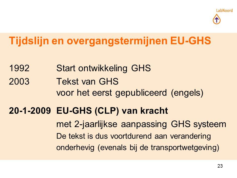 23 Tijdslijn en overgangstermijnen EU-GHS 1992 Start ontwikkeling GHS 2003 Tekst van GHS voor het eerst gepubliceerd (engels) 20-1-2009EU-GHS (CLP) van kracht met 2-jaarlijkse aanpassing GHS systeem De tekst is dus voortdurend aan verandering onderhevig (evenals bij de transportwetgeving)