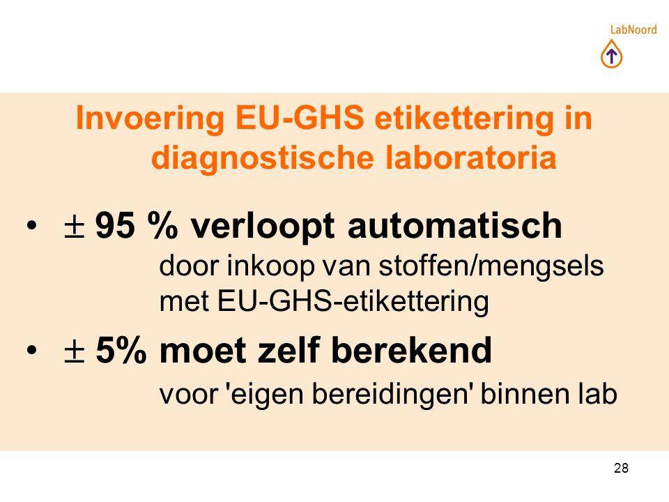 28 Invoering EU-GHS etikettering in diagnostische laboratoria  95 % verloopt automatisch door inkoop van stoffen/mengsels met EU-GHS-etikettering  5% moet zelf berekend voor eigen bereidingen binnen lab