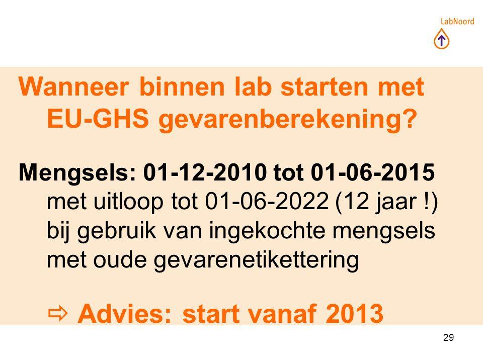 29 Wanneer binnen lab starten met EU-GHS gevarenberekening.