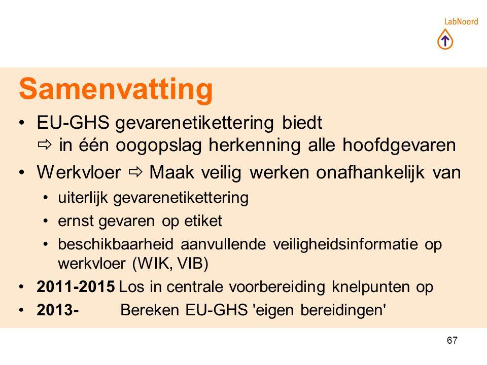 67 Samenvatting EU-GHS gevarenetikettering biedt  in één oogopslag herkenning alle hoofdgevaren Werkvloer  Maak veilig werken onafhankelijk van uiterlijk gevarenetikettering ernst gevaren op etiket beschikbaarheid aanvullende veiligheidsinformatie op werkvloer (WIK, VIB) 2011-2015 Los in centrale voorbereiding knelpunten op 2013- Bereken EU-GHS eigen bereidingen