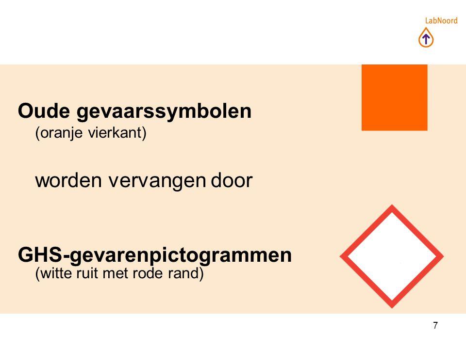 7 Oude gevaarssymbolen (oranje vierkant) worden vervangen door GHS-gevarenpictogrammen (witte ruit met rode rand)