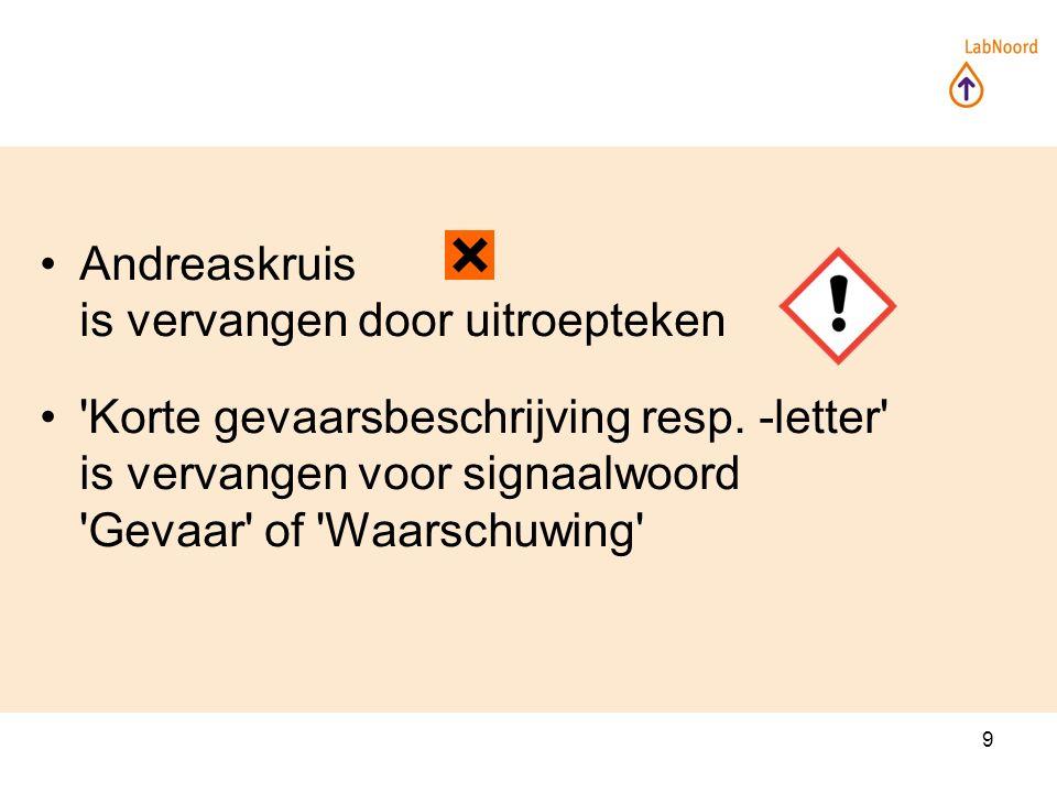 9 Andreaskruis is vervangen door uitroepteken Korte gevaarsbeschrijving resp.