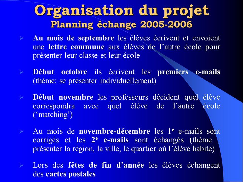 Organisation du projet Planning échange 2005-2006  Au mois de septembre les élèves écrivent et envoient une lettre commune aux élèves de l'autre écol