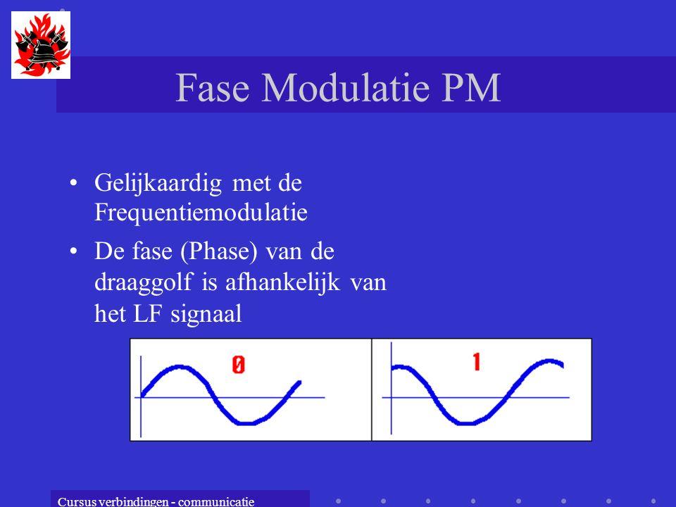 Cursus verbindingen - communicatie Fase Modulatie PM Gelijkaardig met de Frequentiemodulatie De fase (Phase) van de draaggolf is afhankelijk van het L