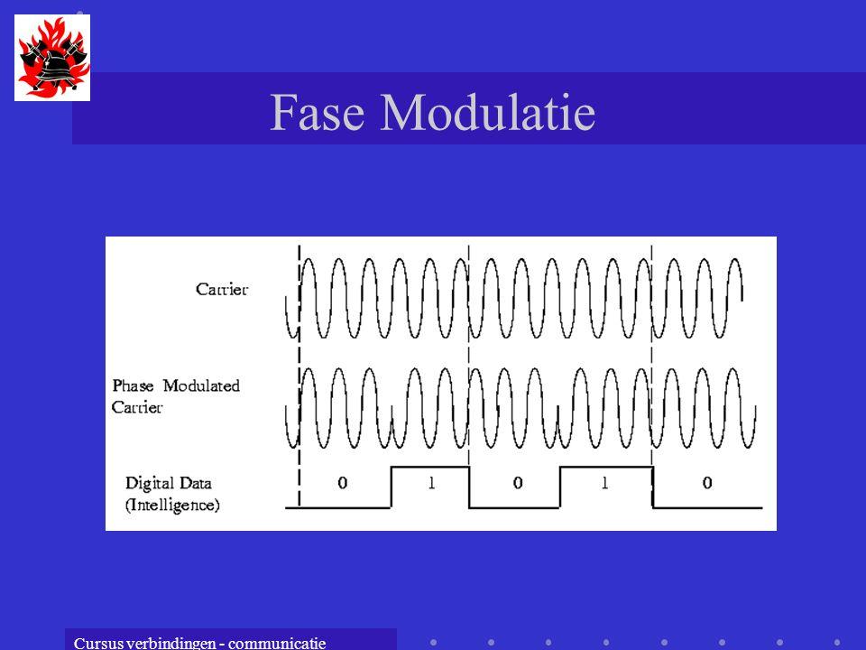 Cursus verbindingen - communicatie Fase Modulatie