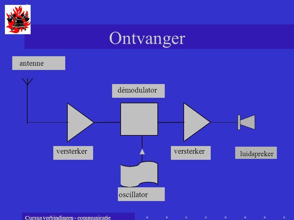 Cursus verbindingen - communicatie Ontvanger antenne démodulator oscillator versterker luidspreker versterker