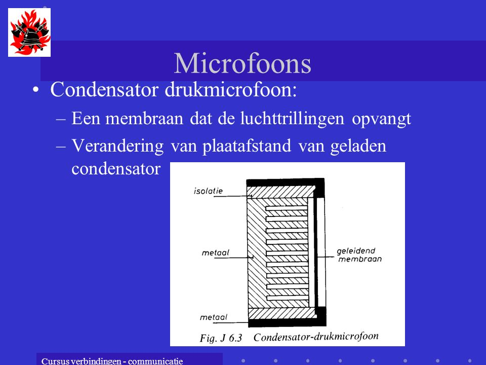 Cursus verbindingen - communicatie Microfoons Condensator drukmicrofoon: –Een membraan dat de luchttrillingen opvangt –Verandering van plaatafstand van geladen condensator