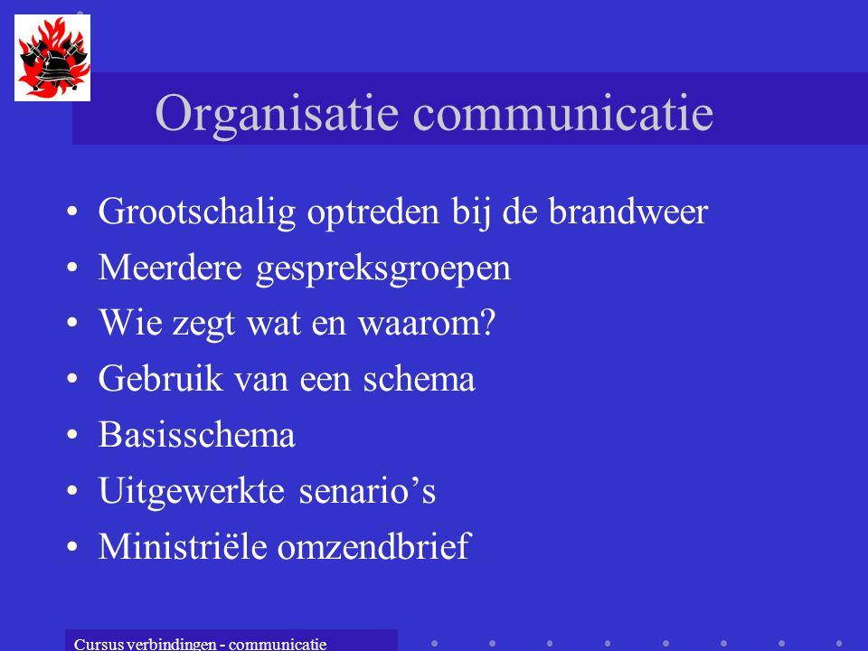 Cursus verbindingen - communicatie Organisatie communicatie Grootschalig optreden bij de brandweer Meerdere gespreksgroepen Wie zegt wat en waarom.