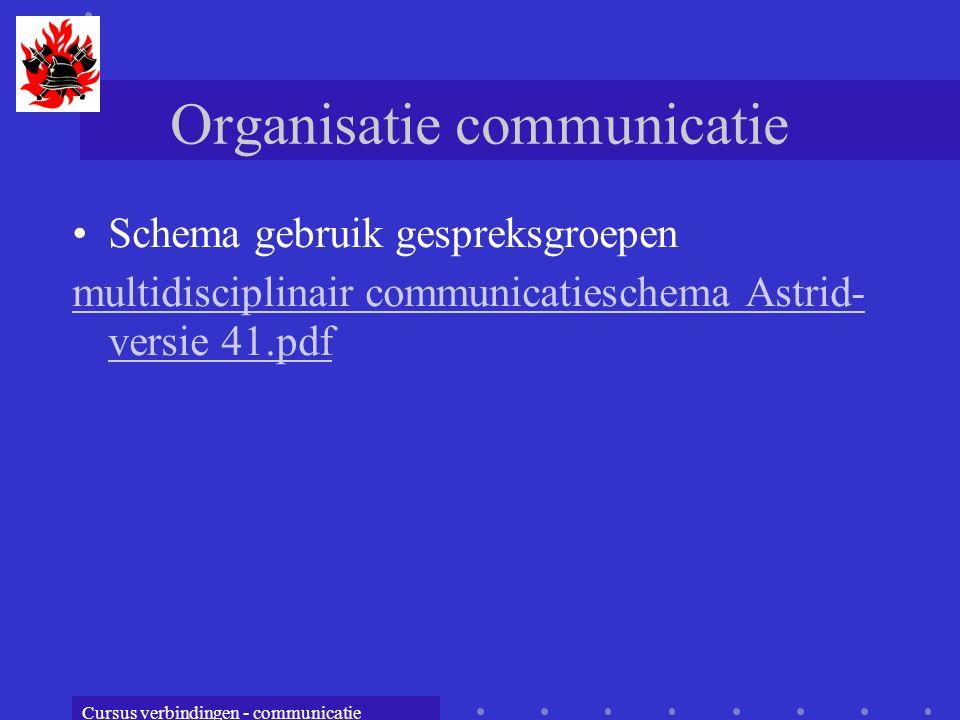 Cursus verbindingen - communicatie Organisatie communicatie Schema gebruik gespreksgroepen multidisciplinair communicatieschema Astrid- versie 41.pdf