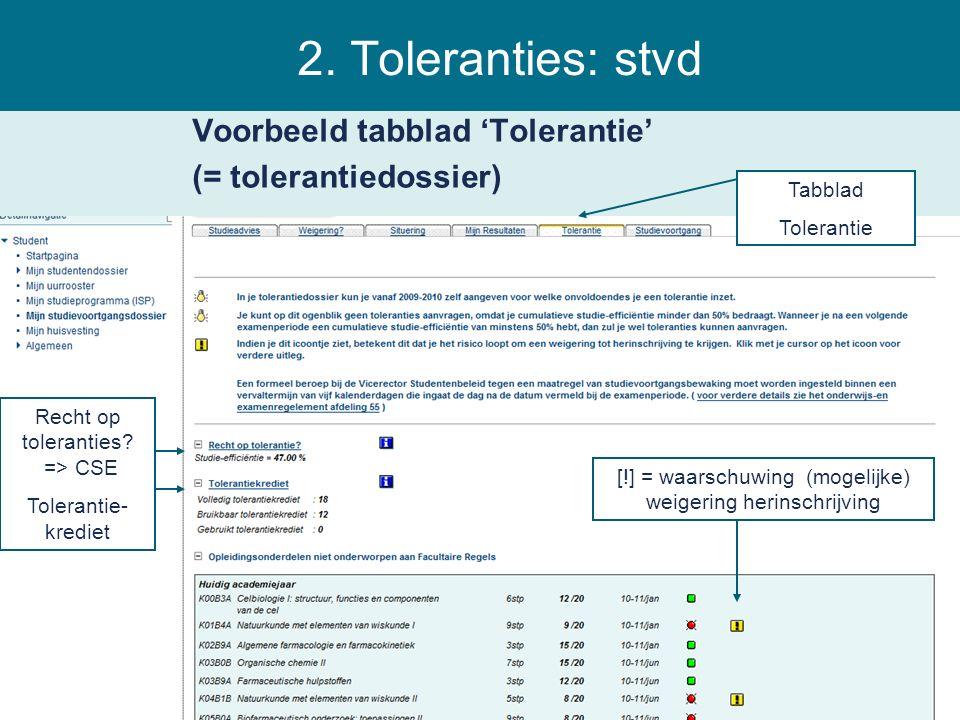 2. Toleranties: stvd Voorbeeld tabblad 'Tolerantie' (= tolerantiedossier) Tabblad Tolerantie Recht op toleranties? => CSE Tolerantie- krediet [!] = wa