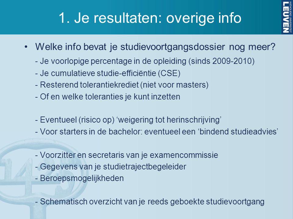1. Je resultaten: overige info Welke info bevat je studievoortgangsdossier nog meer.