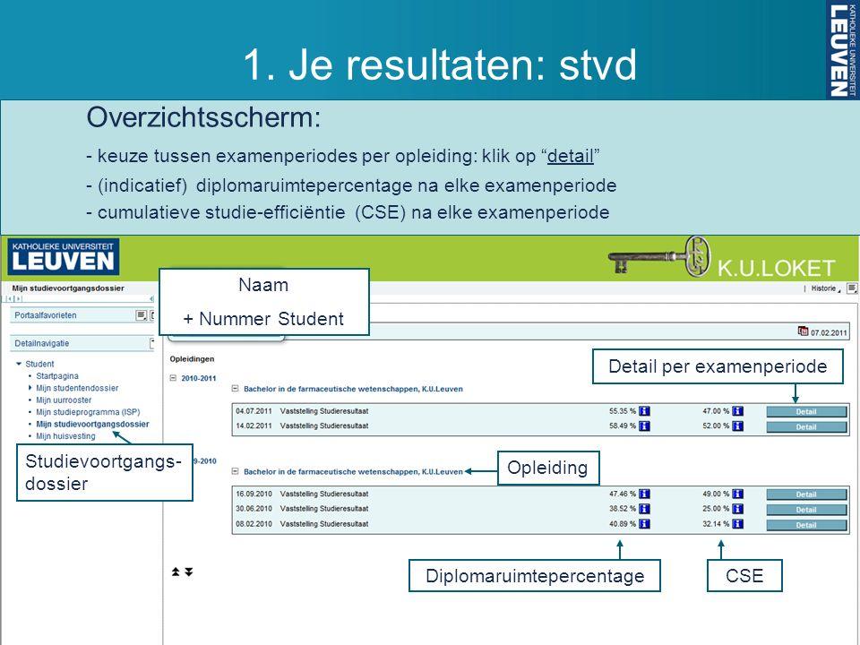 """1. Je resultaten: stvd Overzichtsscherm: - keuze tussen examenperiodes per opleiding: klik op """"detail"""" - (indicatief) diplomaruimtepercentage na elke"""