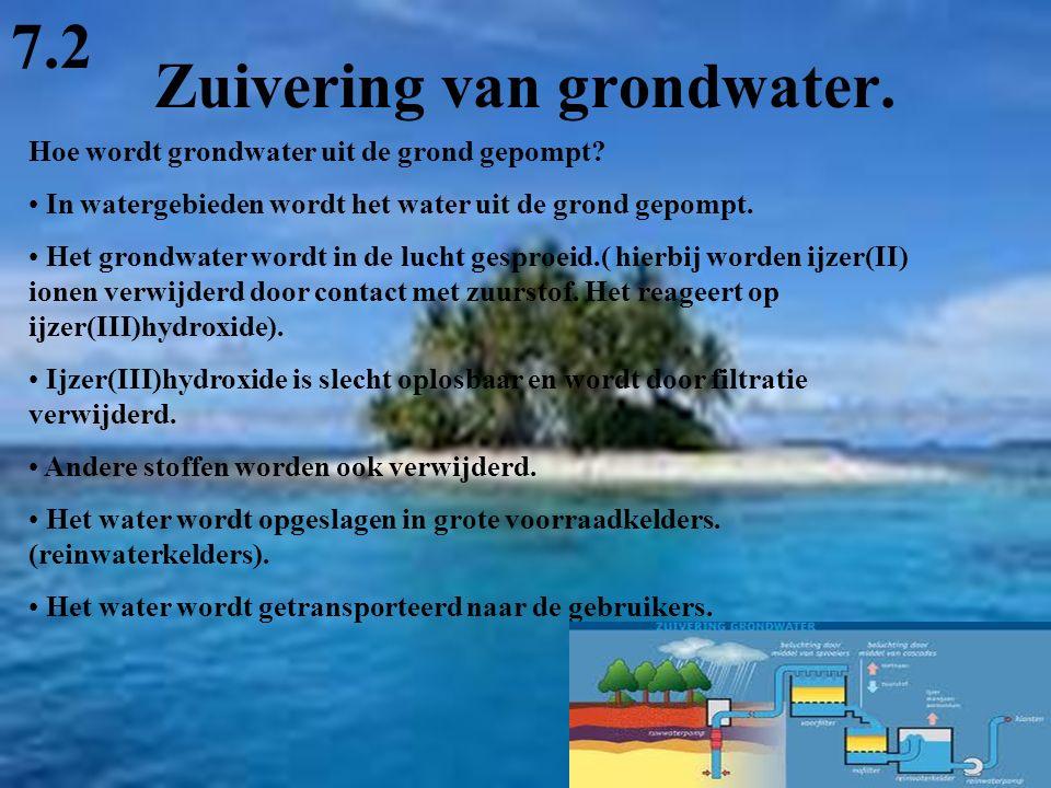 Zuivering van grondwater. 7.2 Hoe wordt grondwater uit de grond gepompt? In watergebieden wordt het water uit de grond gepompt. Het grondwater wordt i