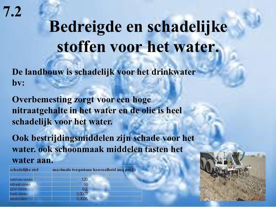 Bedreigde en schadelijke stoffen voor het water. 7.2 De landbouw is schadelijk voor het drinkwater bv: Overbemesting zorgt voor een hoge nitraatgehalt