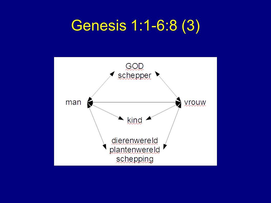 Genesis 1:1-6:8 (3)