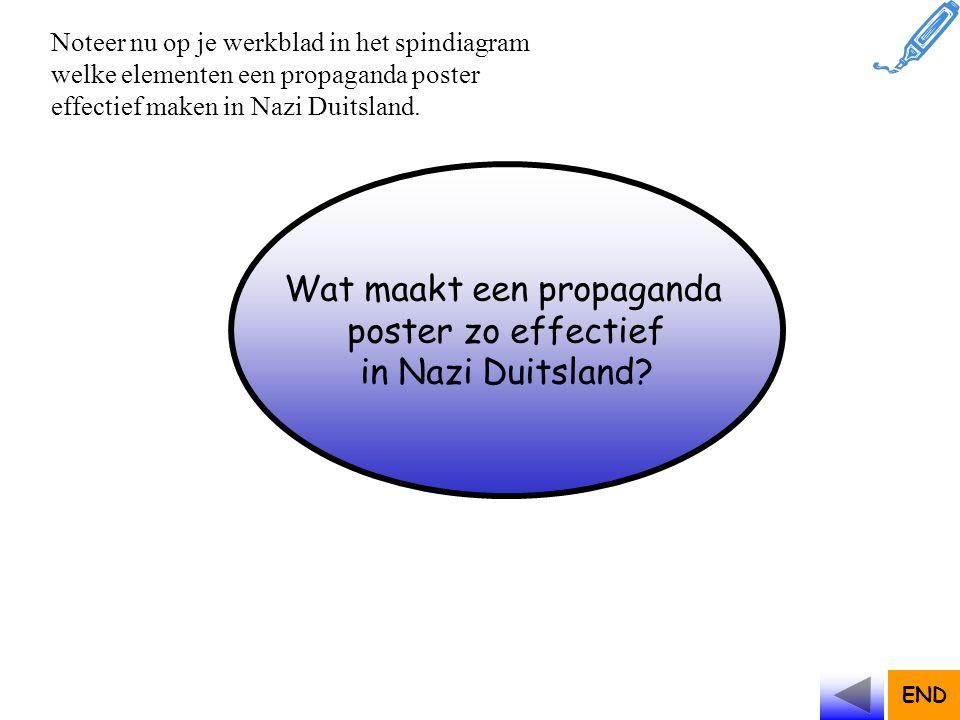 Wat maakt een propaganda poster zo effectief in Nazi Duitsland? END Noteer nu op je werkblad in het spindiagram welke elementen een propaganda poster