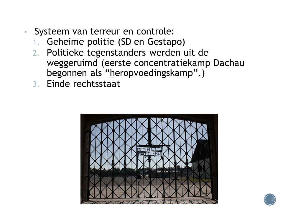 ▪ Systeem van terreur en controle: 1. Geheime politie (SD en Gestapo) 2.