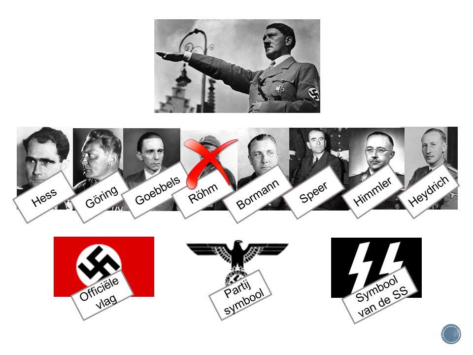 Hess Göring Goebbels Röhm Bormann Speer Himmler Heydrich Officiële vlag Partij symbool Symbool van de SS